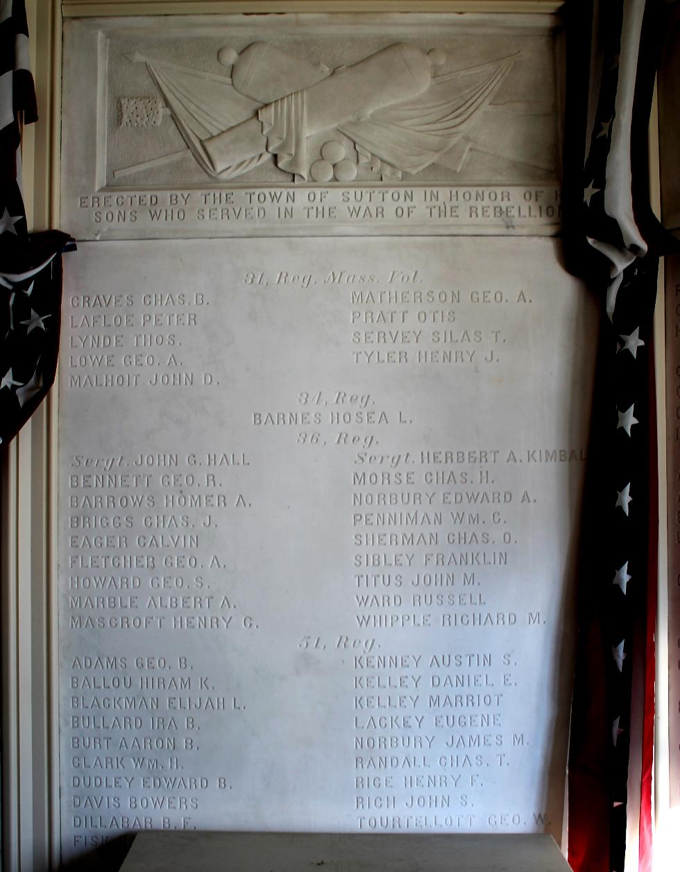 Sutton Massachusetts Civil War Honor Roll